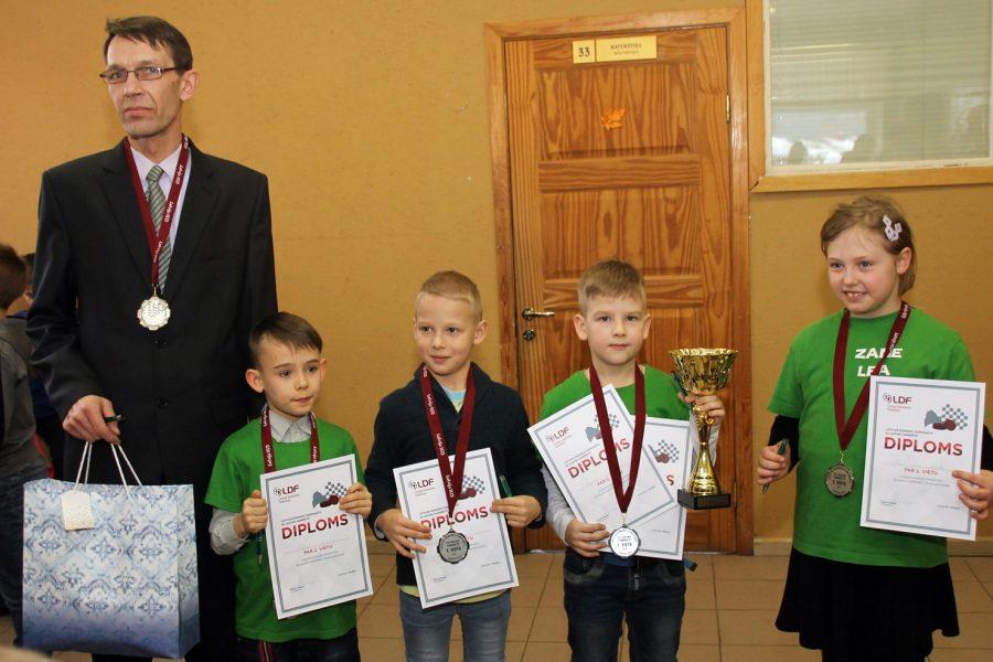 Latvijas jauniešu komandu čempionāts U8, U10, U13 (papildināts 19.02 19:28)