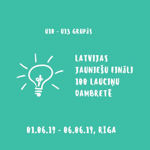🧒🏼Noslēdzās LV jauniešu čempionāts 100 lauciņu dambretē U10-13 grupās ātrspēlē (atjaunots 03.06.19 10:30)
